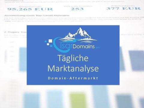 Tägliche Analyse des Domain-Aftermarktes
