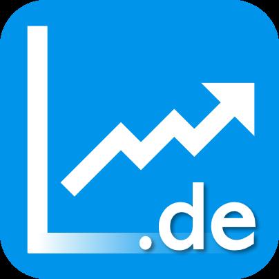 domaincount_de