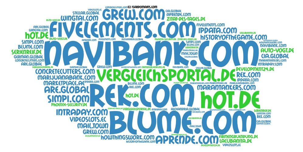 Domainhandel Top20 Domain Sales Report 2019 KW09