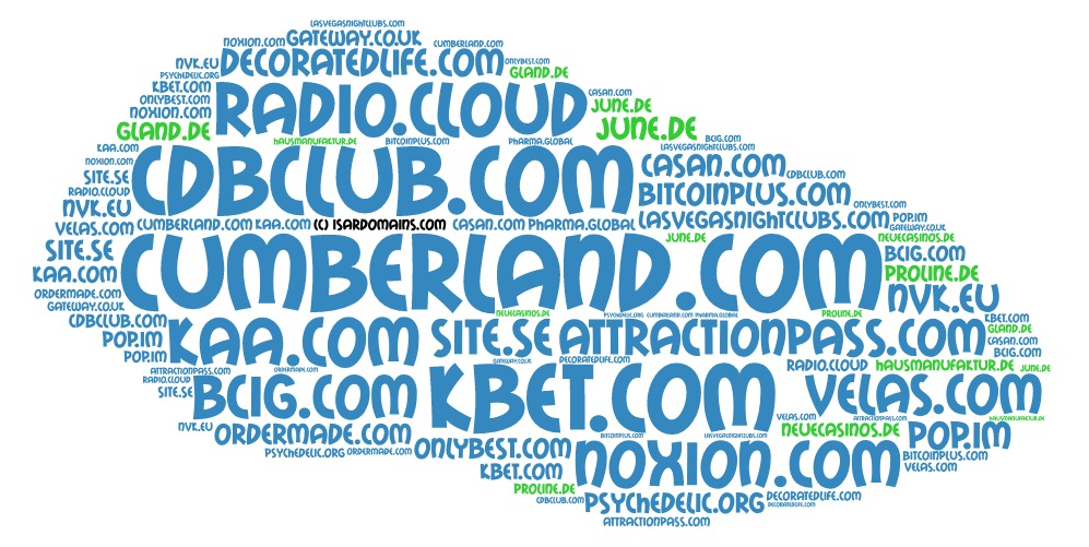 Domainhandel Top20 Domain Sales Report 2019 KW12
