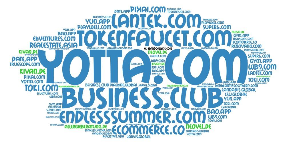Domainhandel Top20 Domain Sales Report 2019 KW16
