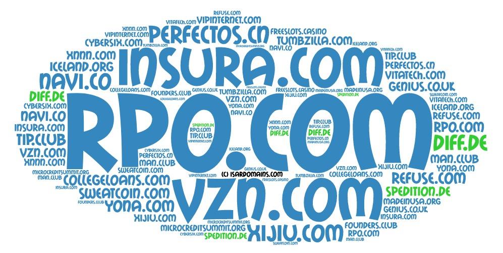 Domainhandel Top20 Domain Sales Report 2019 KW22