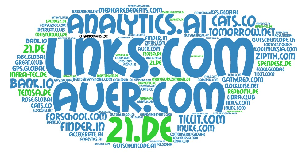 Domainhandel Top20 Domain Sales Report 2019 KW25