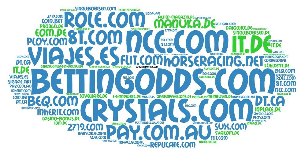 Domainhandel Top20 Domain Sales Report 2019 KW27