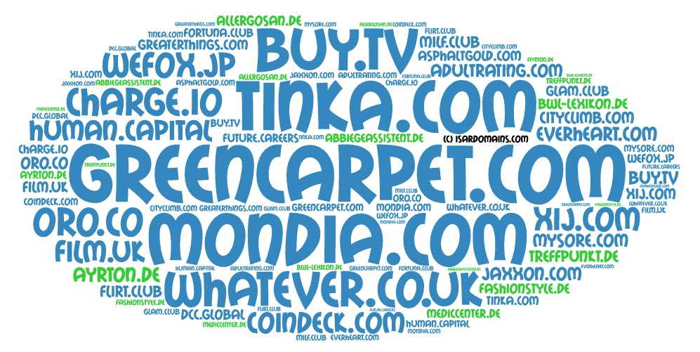 Domainhandel Top20 Domain Sales Report 2019 KW29