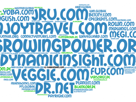 Domainhandel Top20 Domain Sales Report 2019 KW36