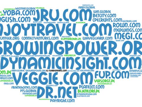 Domainhandel Top20 Domain Sales Report 2019 KW36