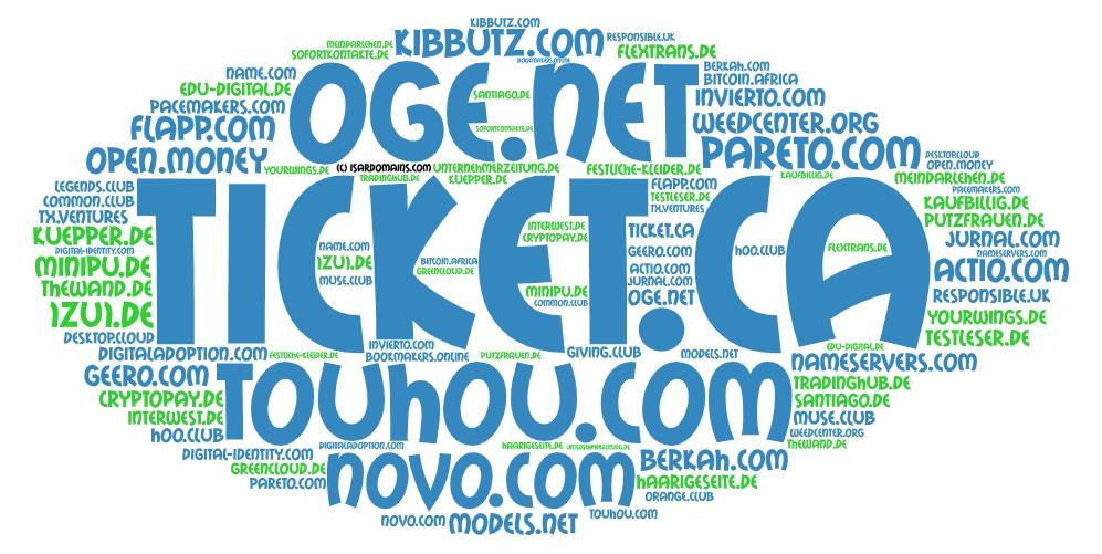 Domainhandel Top20 Domain Sales Report 2020 KW01