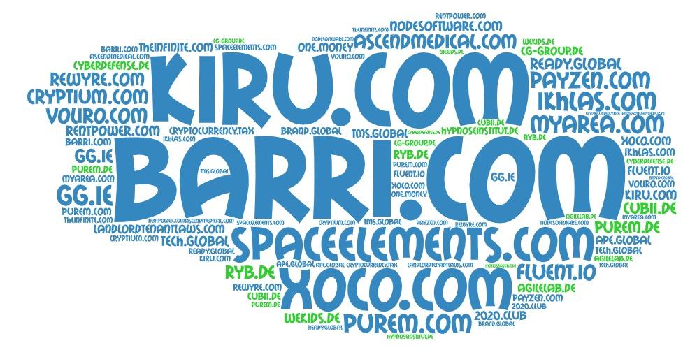 Domainhandel Top20 Domain Sales Report 2020 KW02