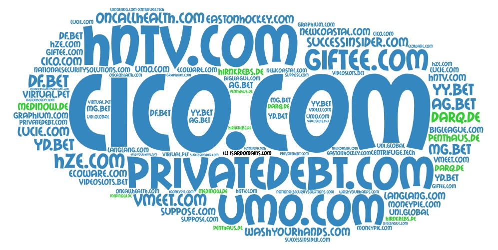Domainhandel Top20 Domain Sales Report 2020 KW12