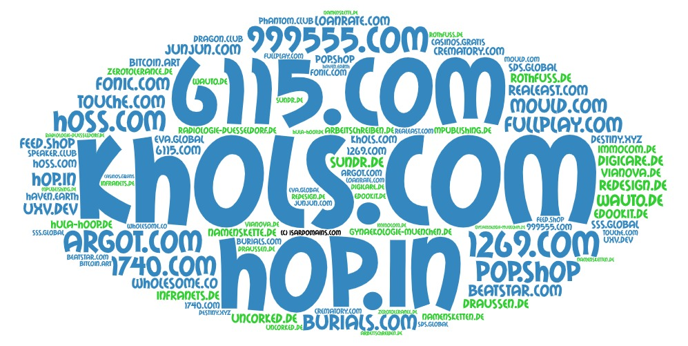 Domainhandel Top20 Domain Sales Report 2020 KW20/KW21