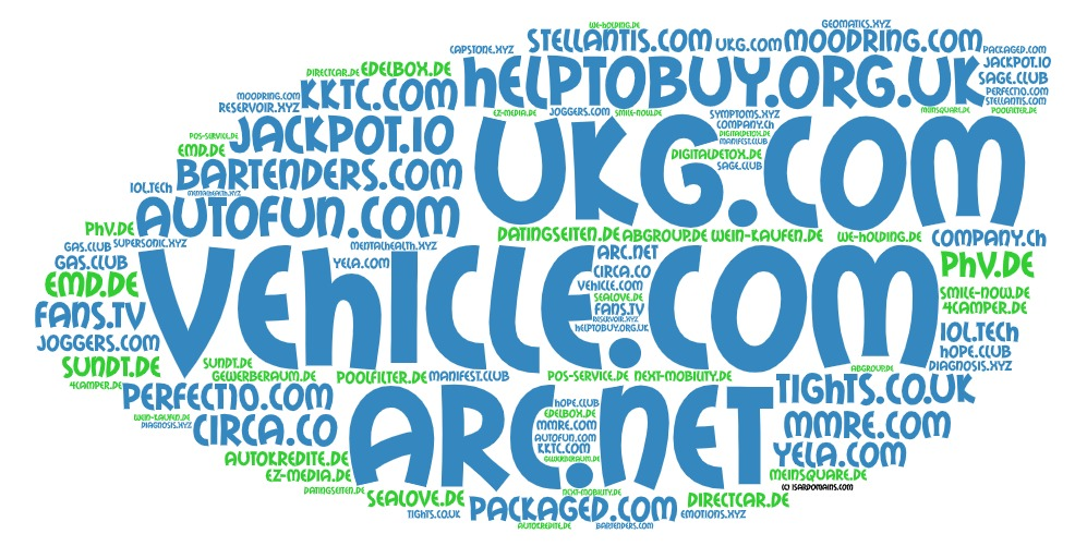 Domainhandel Top20 Domain Sales Report 2020 KW26/KW27
