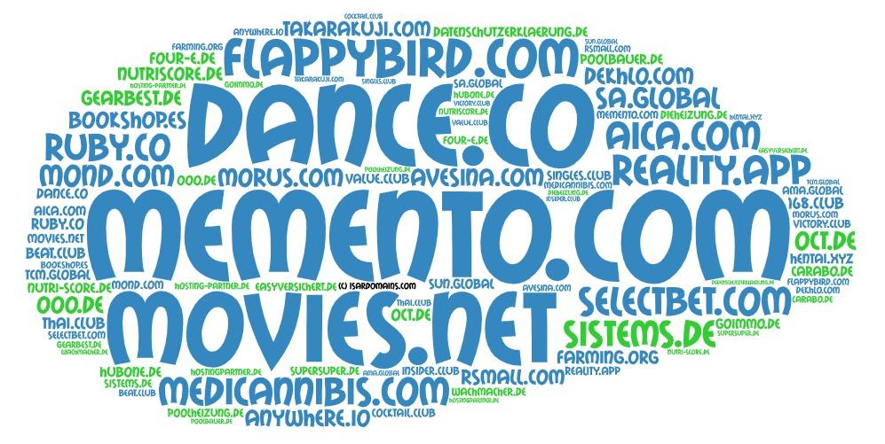 Domainhandel Top20 Domain Sales Report 2020 KW28/KW29