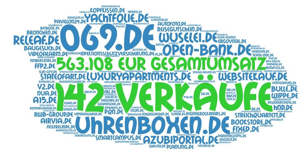 Domainhandel: 2020 - Q2 DE Sales Report