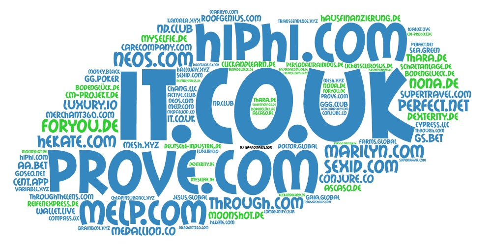 Domainhandel Top20 Domain Sales Report 2020 KW30/KW31