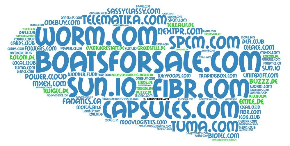 Domainhandel Top20 Domain Sales Report 2020 KW34/KW35
