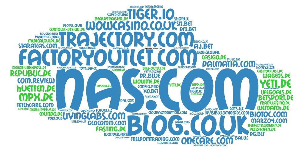 Domainhandel Top20 Domain Sales Report 2020 KW38/KW39