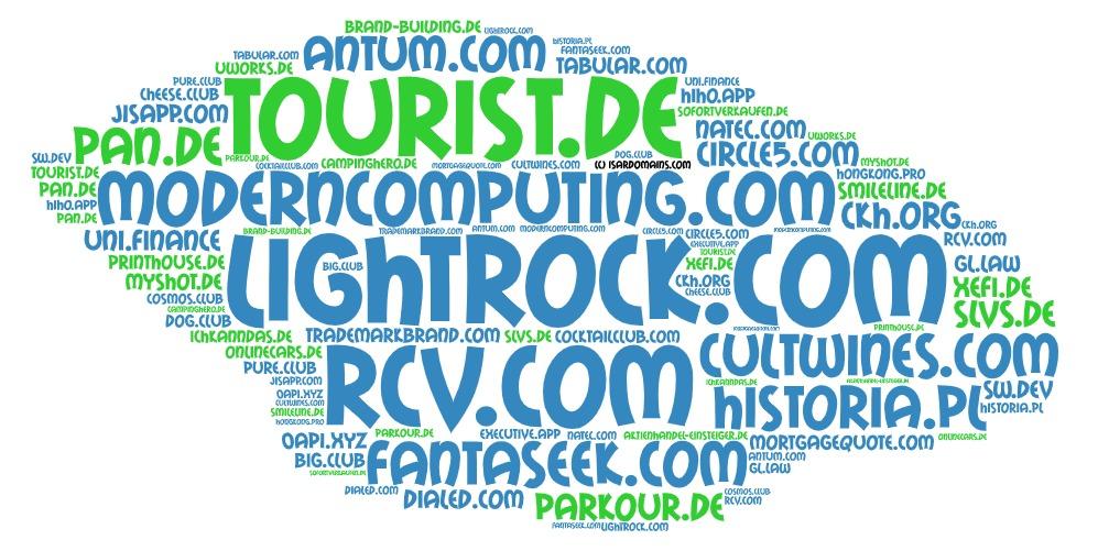 Domainhandel Top20 Domain Sales Report 2020 KW42/KW43