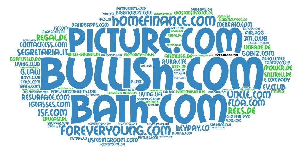 Domainhandel Top20 Domain Sales Report 2020 KW44/KW45